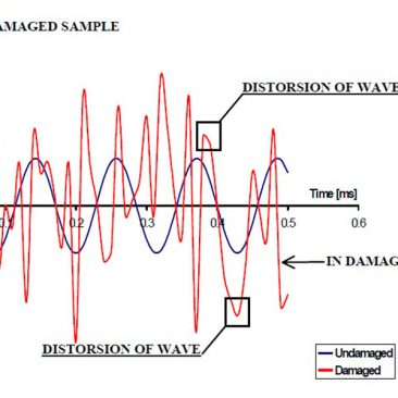 DAMAGE ASSESSMENT AND LIFE-TIME PREDICTION OF CONCRETE STRUCTURES BY NON-DESTRUCTIVE METHODOLOGIES